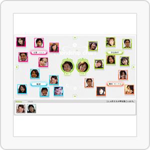 SNSサービス「パチパチゼクシィ」ソーシャルアプリ